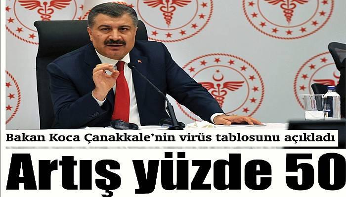 Bakan Koca Çanakkale'nin virüs tablosunu açıkladı