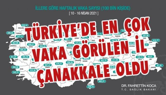 Türkiye'de en çok vaka görülen il Çanakkale oldu!