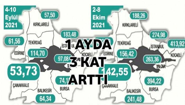 1 AYDA 3 KAT ARTTI