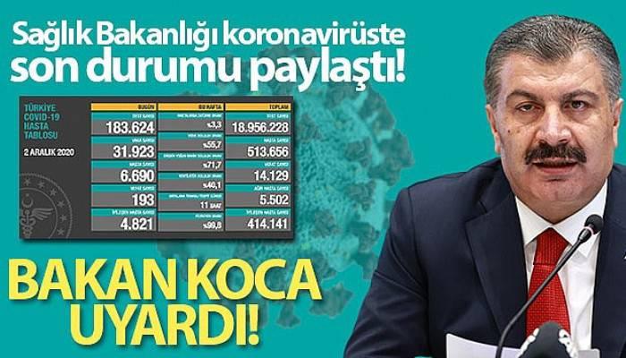 Sağlık Bakanı Fahrettin Koca Türkiye'nin günlük koronavirüs tablosunu paylaştı!