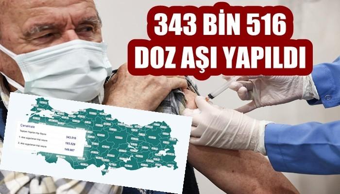 343 bin 516 doz aşı yapıldı