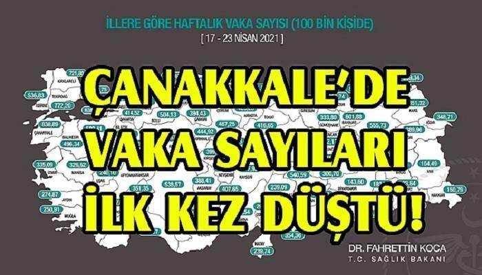 Haftalık vaka sayısında zirveyi İstanbul'a bıraktık!