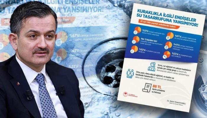 Tarım ve Orman Bakanlığı'ndan Türkiye'nin su tüketim alışkanlıklarını ortaya koyan araştırma