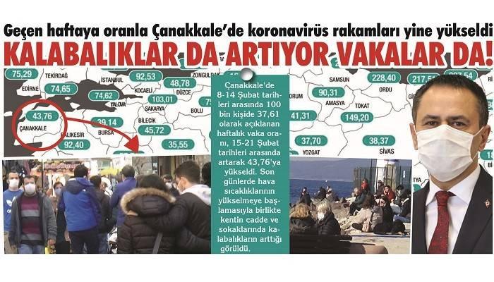 Geçen haftaya oranla Çanakkale'de koronavirüs rakamları yine yükseldi KALABALIKLAR DA ARTIYOR VAKALAR DA!