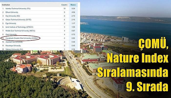 ÇOMÜ, Nature Index Sıralamasında 9. Sırada