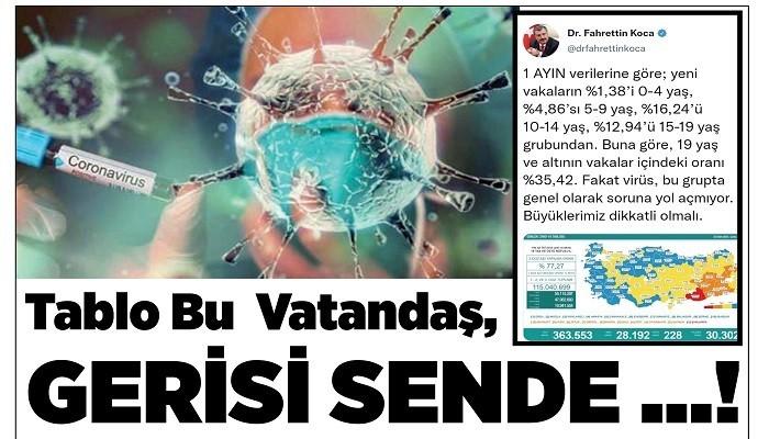 TABLO BU VATANDAŞ, GERİSİ SENDE ...!