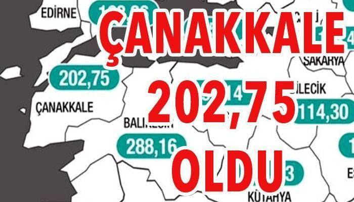Çanakkale'de haftalık rekor vaka artışı!