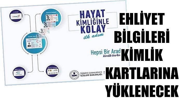 'HAYAT KİMLİĞİNLE KOLAY' PROJESİ BAŞLADI
