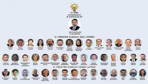 İşte, AK Parti Çanakkale Yeni İl Yönetimi